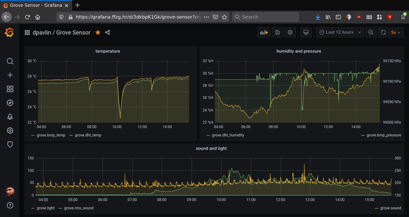 grove-grafana.png